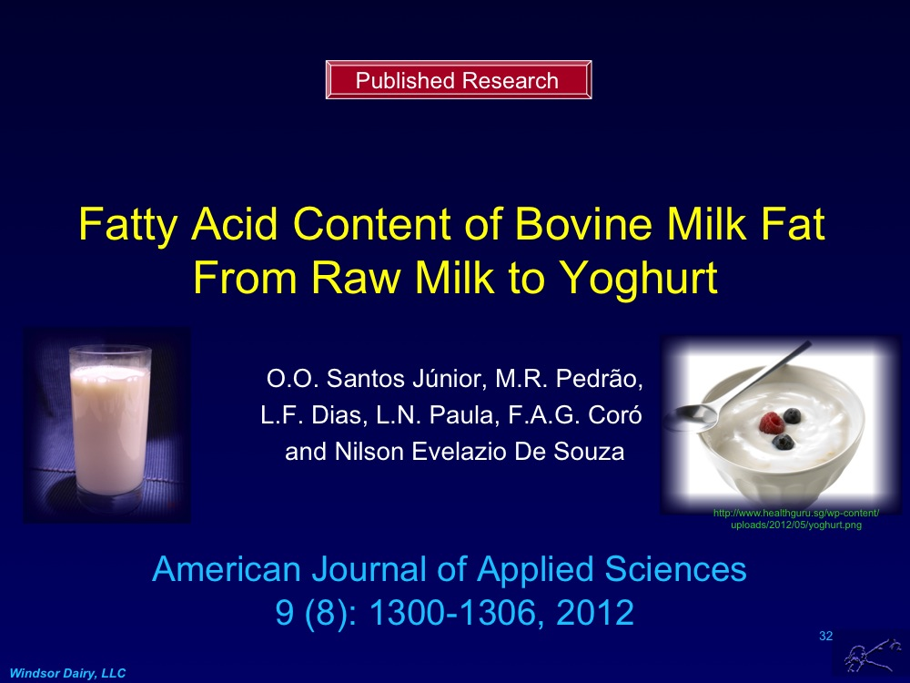 Bovine Milk Fatty Acids