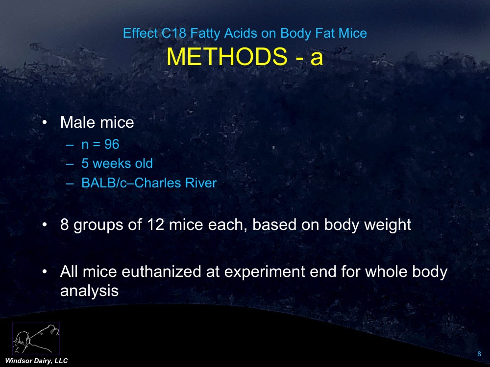 Linoleic acid (Omega-6) resulted in the next lowest body fat percentage.