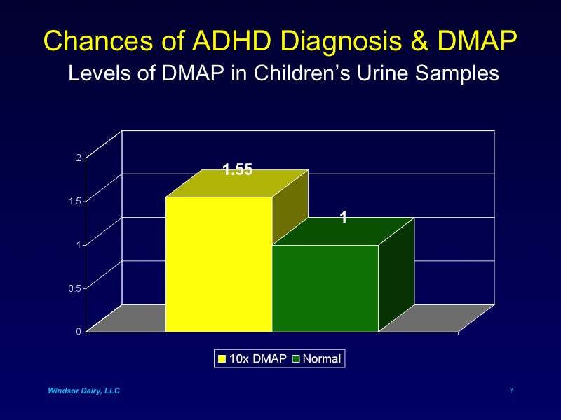Pesticides and ADHD
